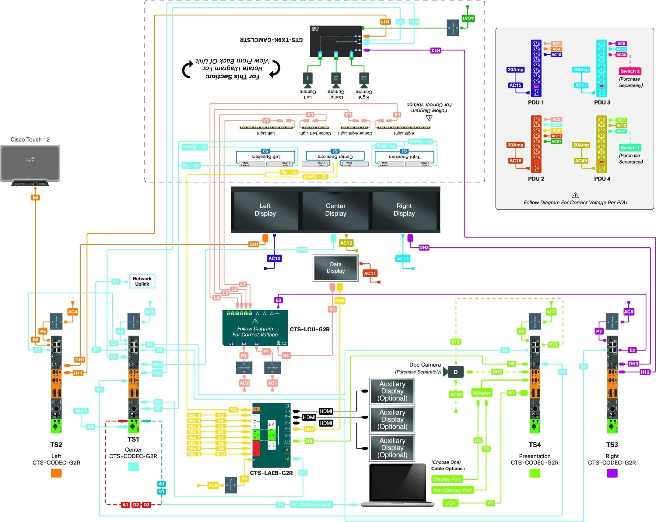 Hdmi Wire Color Hdmi Cable Wiring Diagram from i.pinimg.com