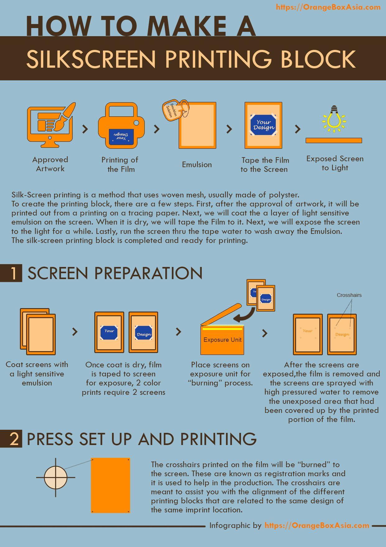 e4e008d4 silkscreen-printing-services-infographic | OrangeBox - T-Shirt ...