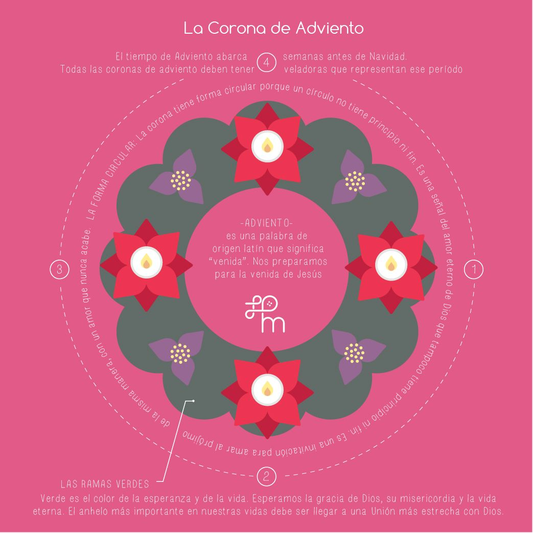 Significado Corona De Adviento Christmas Decorations Christmas Holiday