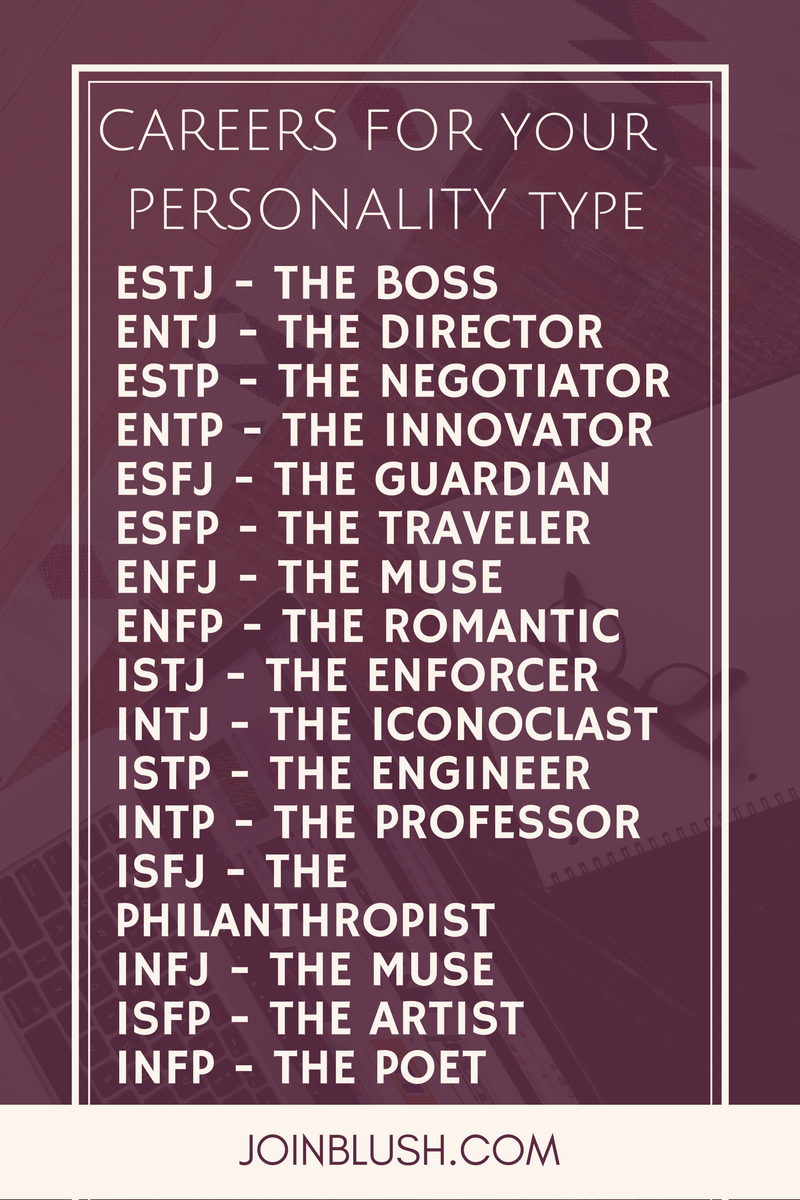 Best Career For Your Myers Briggs Personality Type Blush Mbti Enfp Personality Personality Types
