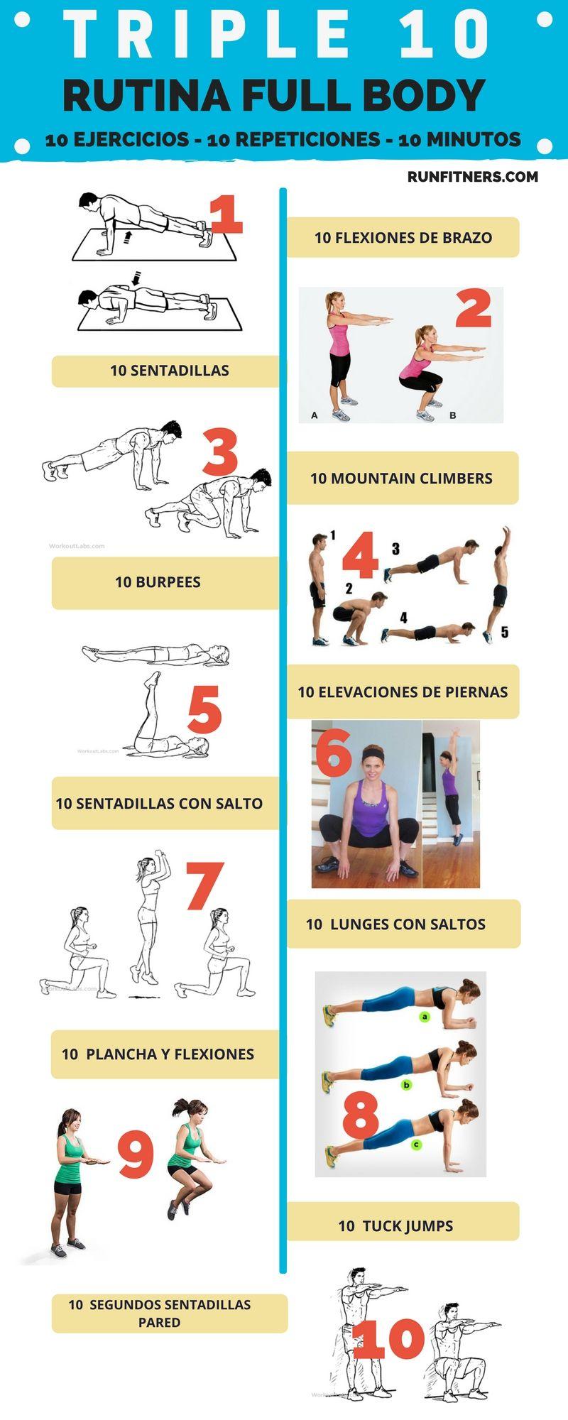 Circuito Quemagrasas : Rutina full body: triple 10 [ infografÍa] correr pinterest