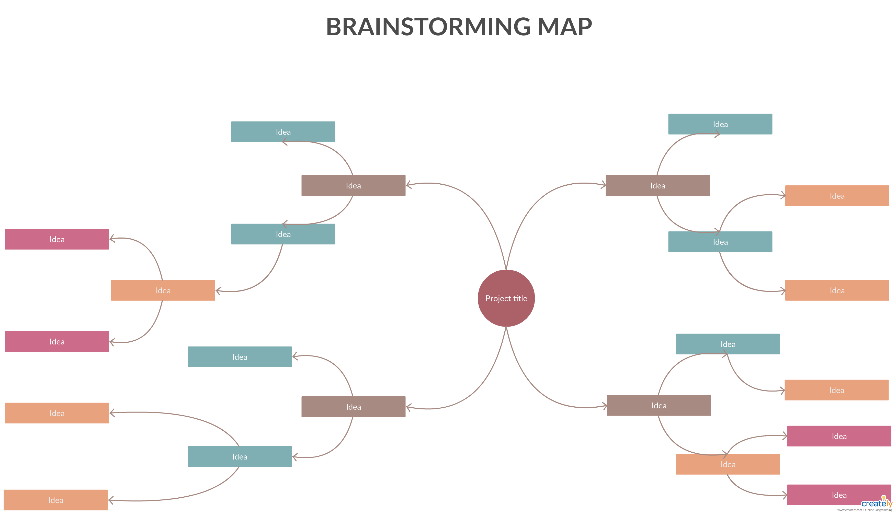 Brainstorming Map  You can edit this template and create