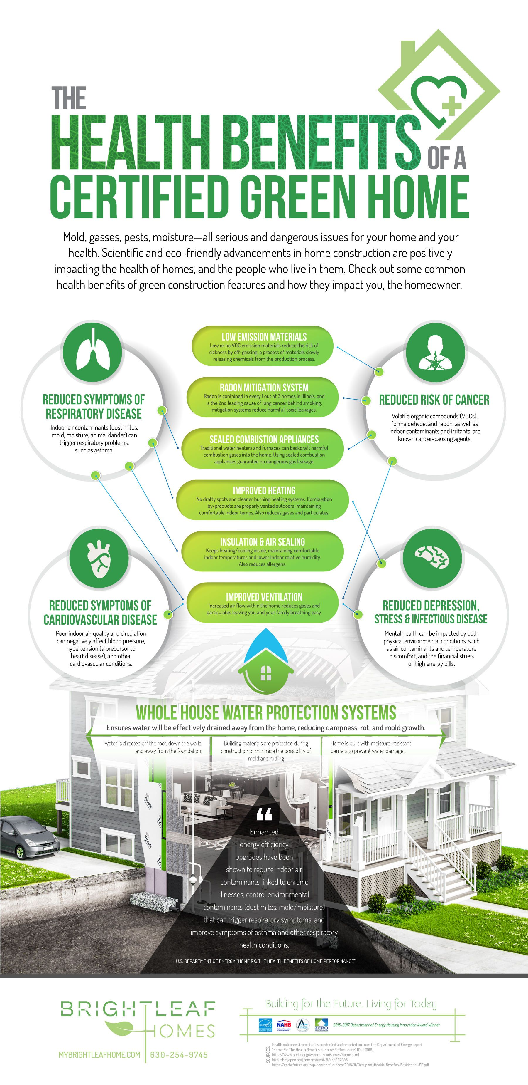 Health Benefits Of A Certified Green Home Infographic The Home Is Where The Heart Is So It S Best T Energy Efficient Homes Green Construction Health Benefits