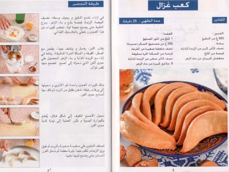 حلويات مغربية بالصور Food And Drink Food Sweet