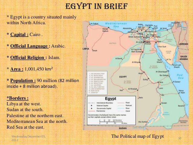 Egypt In Brief Egypt Is A Country Situated Mainlywithin North - What country is egypt in