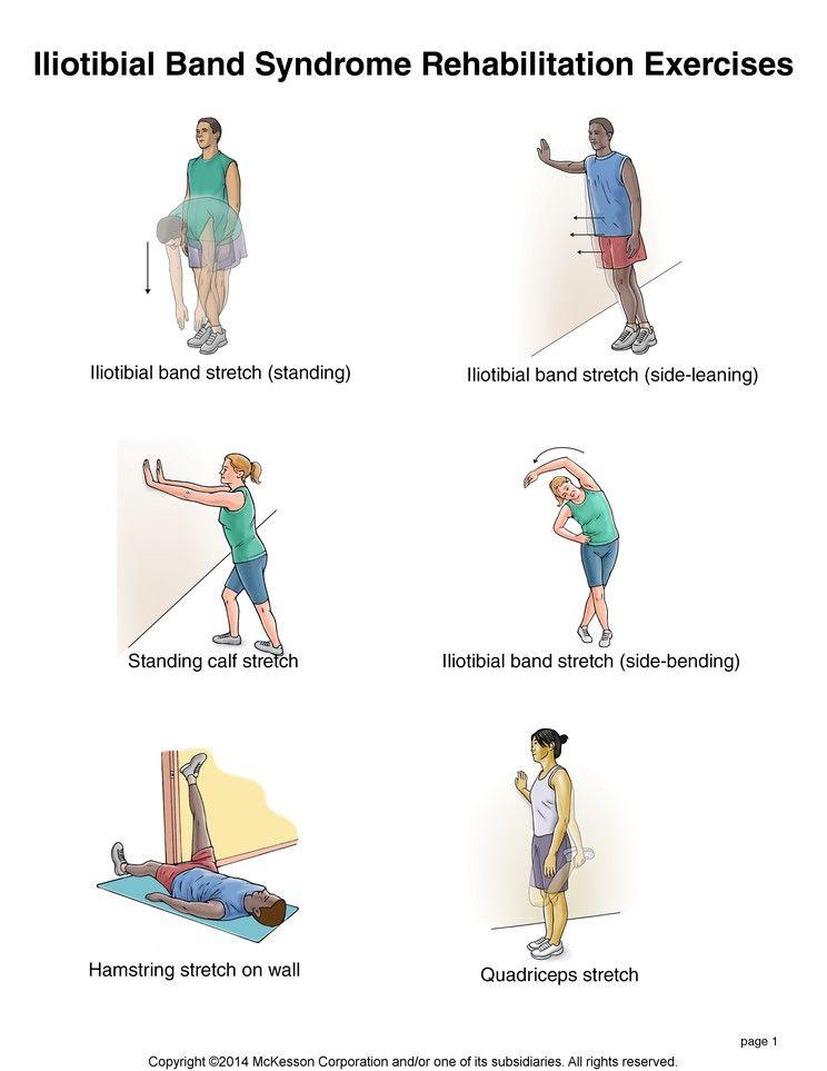 Summit Medical Group - Iliotibial Band Syndrome Exercises ...
