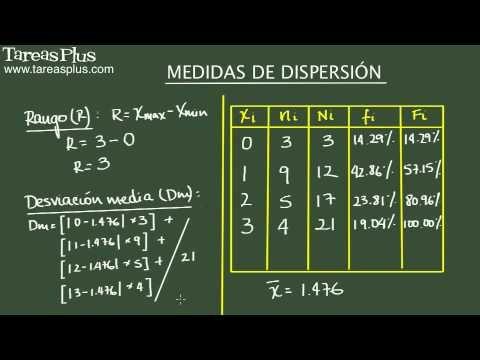 Medidas de dispersi n rango desviaci n media varianza y - Medidas de baneras estandar ...