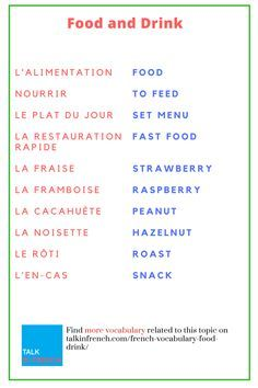 French Vocabulary Food And Drink 115 Words Translated In French