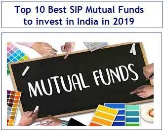 Best investment options in goa