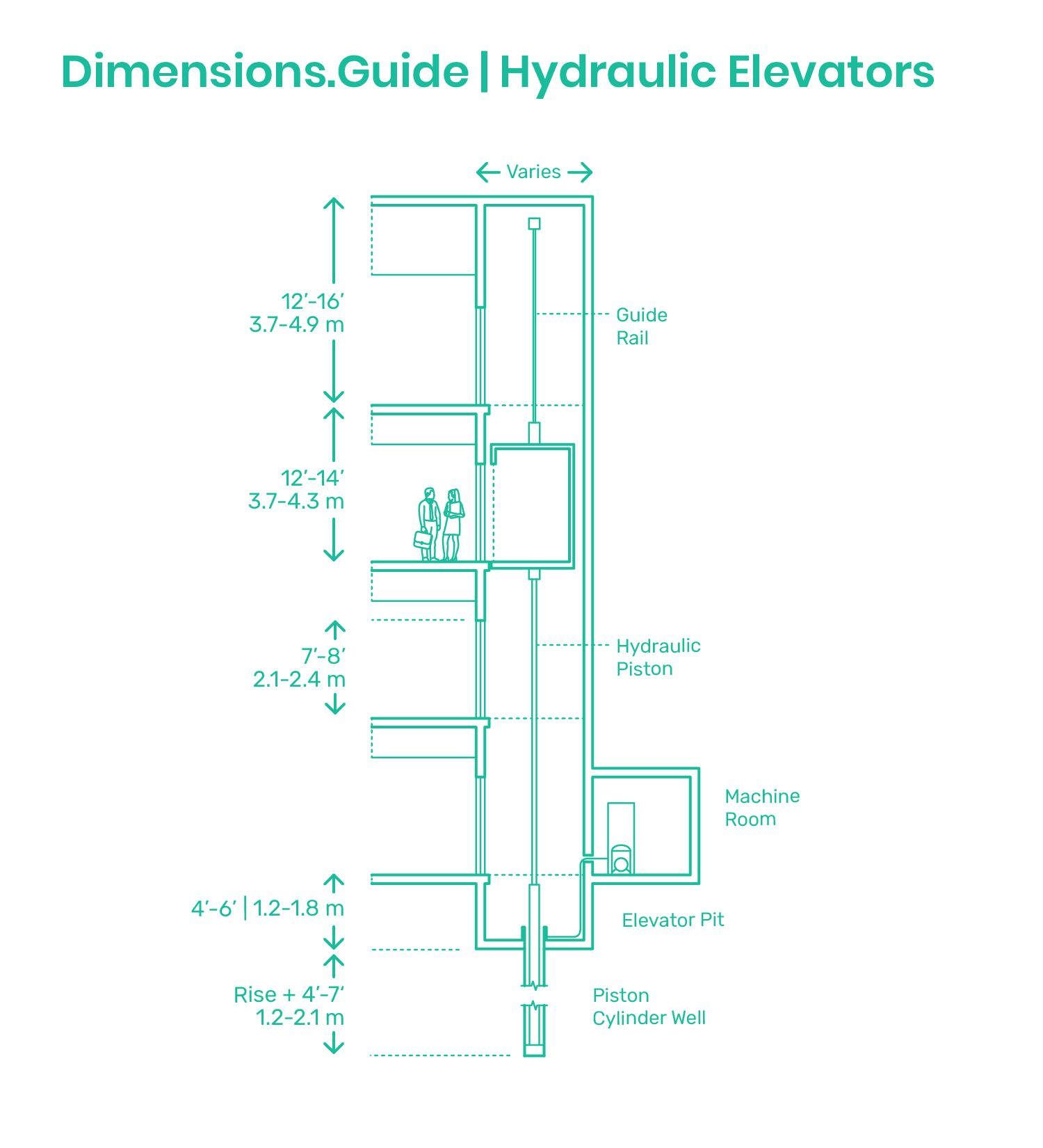 Hydraulic Elevators Lifts Elevator Design Architectural Section Elevation