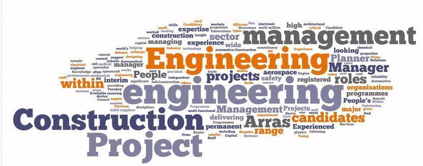 Jobs in Engineering Industry! Engineering professionals
