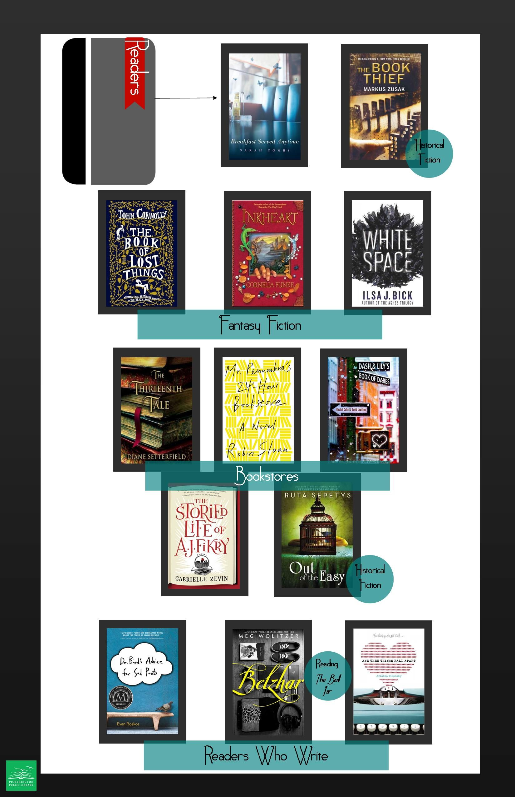 Love books about readers and reading? Check out these YA books!