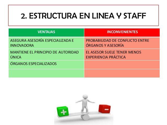 Ventajas Y Desventajas De Estructura De Linea Y Staff
