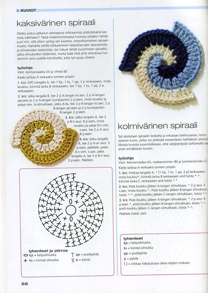 201 ideas en crochet libro de la web   Crochet Patterns   Pinterest ...