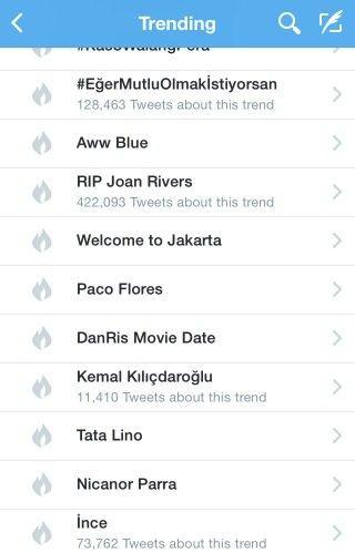 Aww Blue Trading Worldwide 05.09.2014