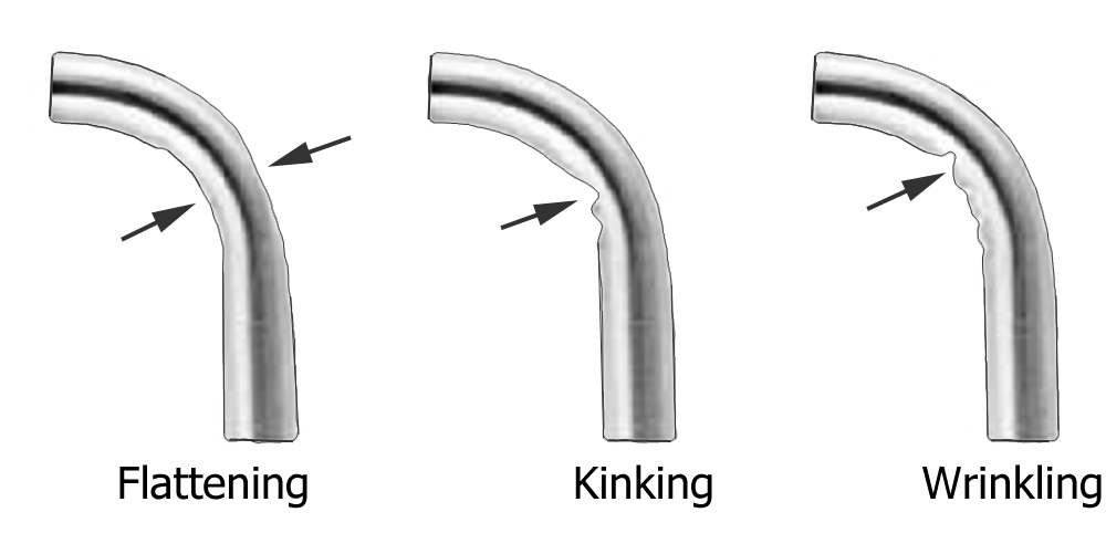 Examples Of The Problems To Avoid When Tube Bending Http Www Pipecraft Co Uk Services Tube Bending Metal Projects Metal Words Sink
