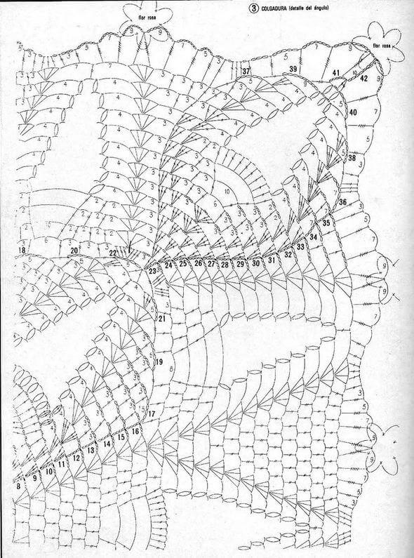 Patrones de Manta Cubrecama Crochet | tejidos especiales diferentes ...