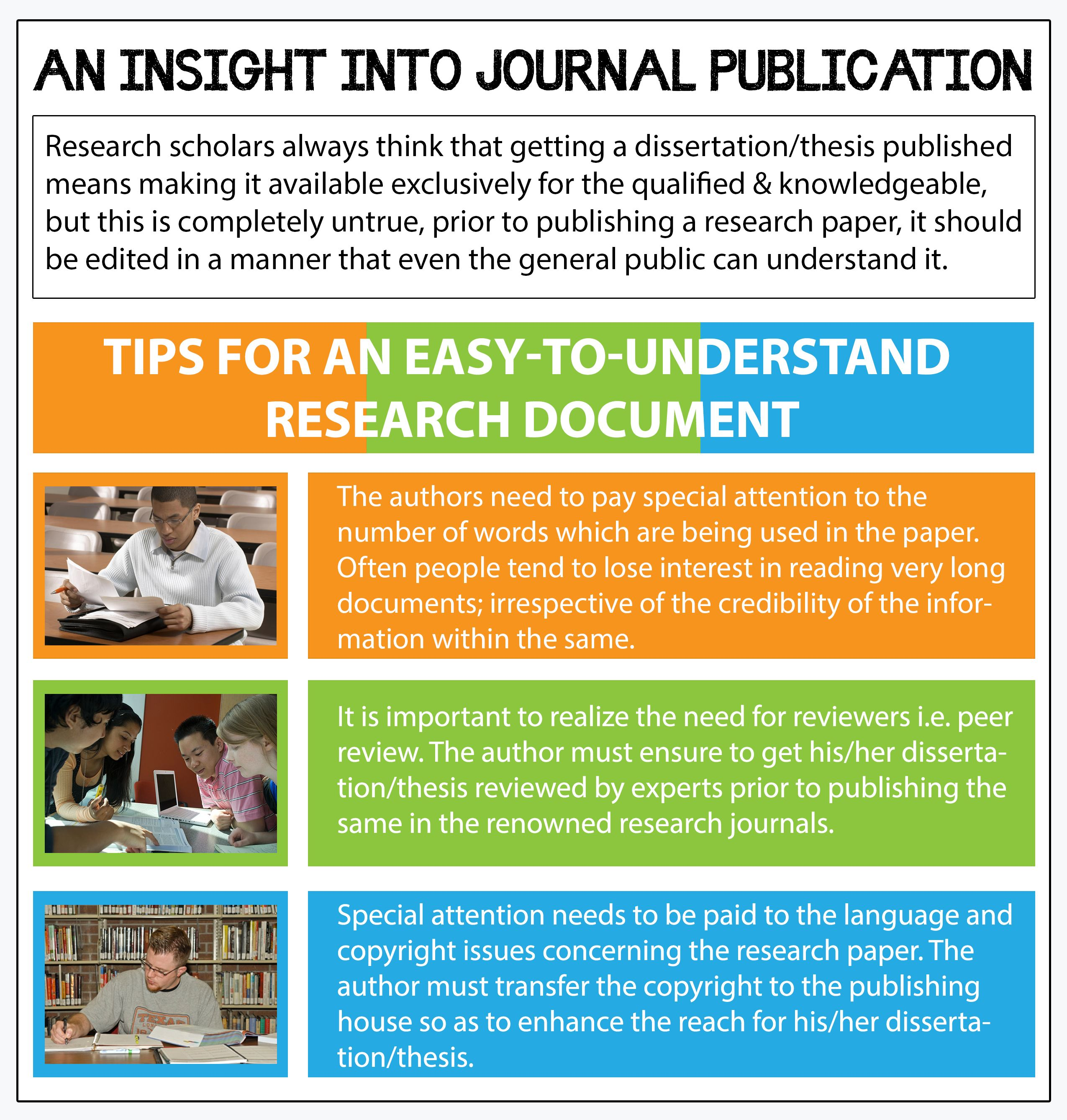 The length of a research paper, as well as the language that it is written in and the fact that it has been peer reviewed play a crucial role in making it fit for journal publication. These factors must be kept in mind.