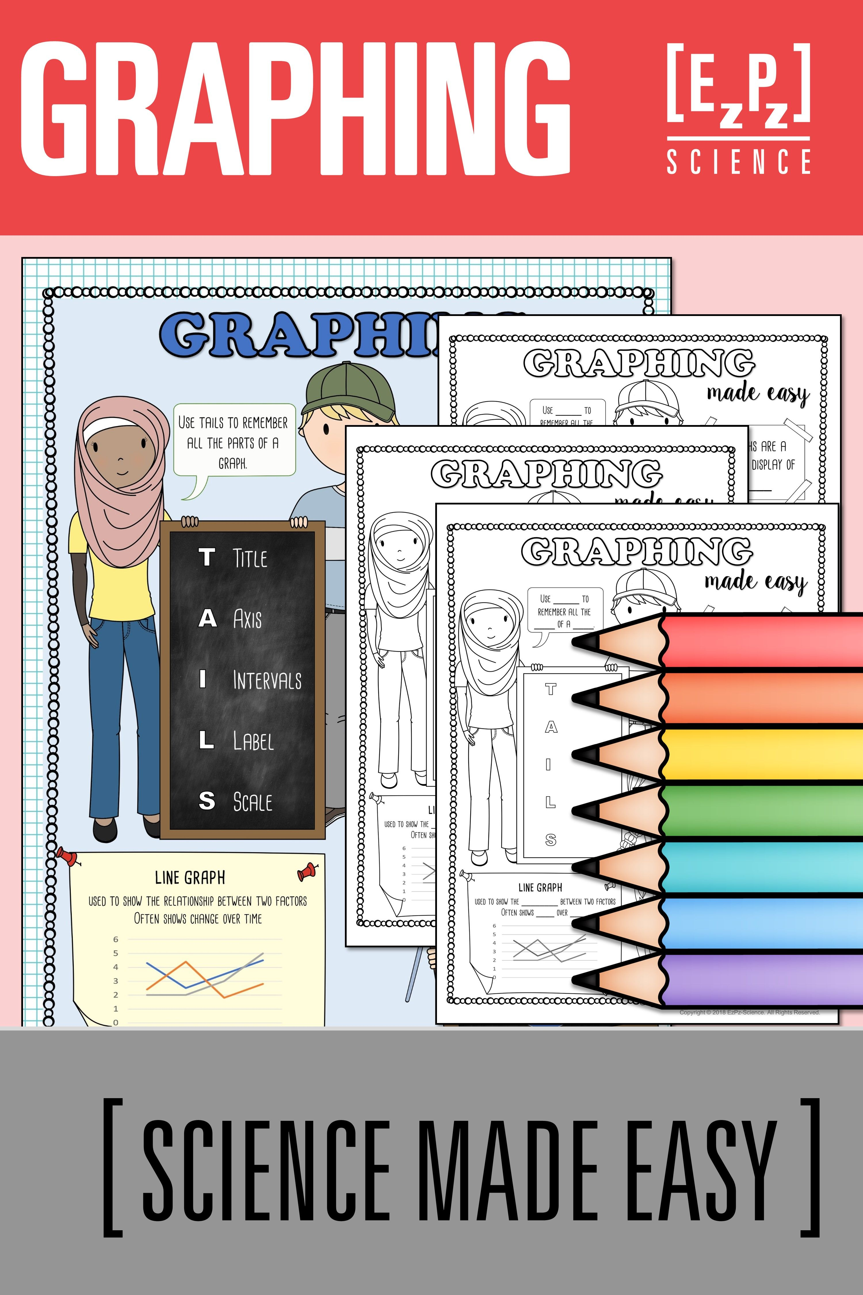 Graphing Made Easy Student Notes And Powerpoint