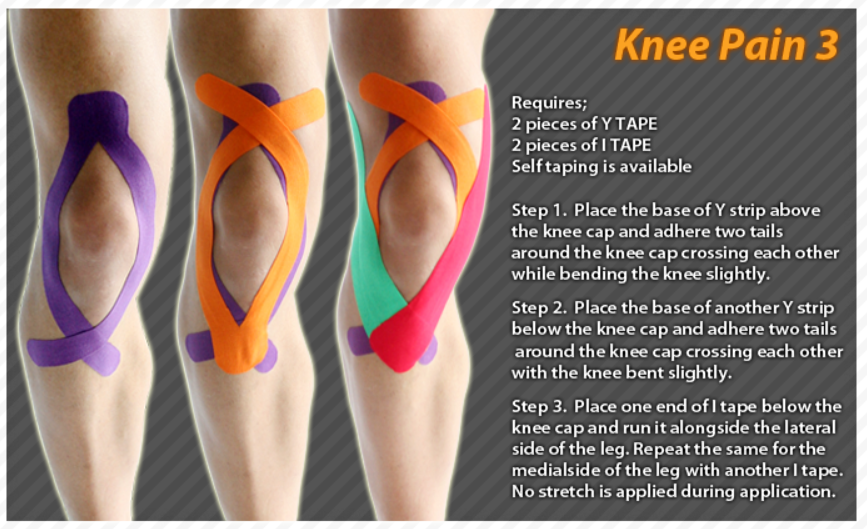 Kinesiology taping instructions for knee pain ktape knee