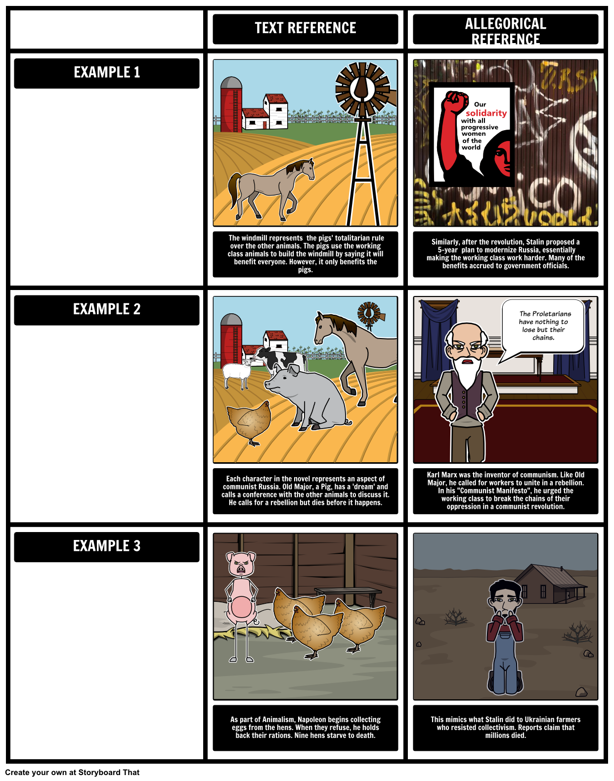 animal farm parallels