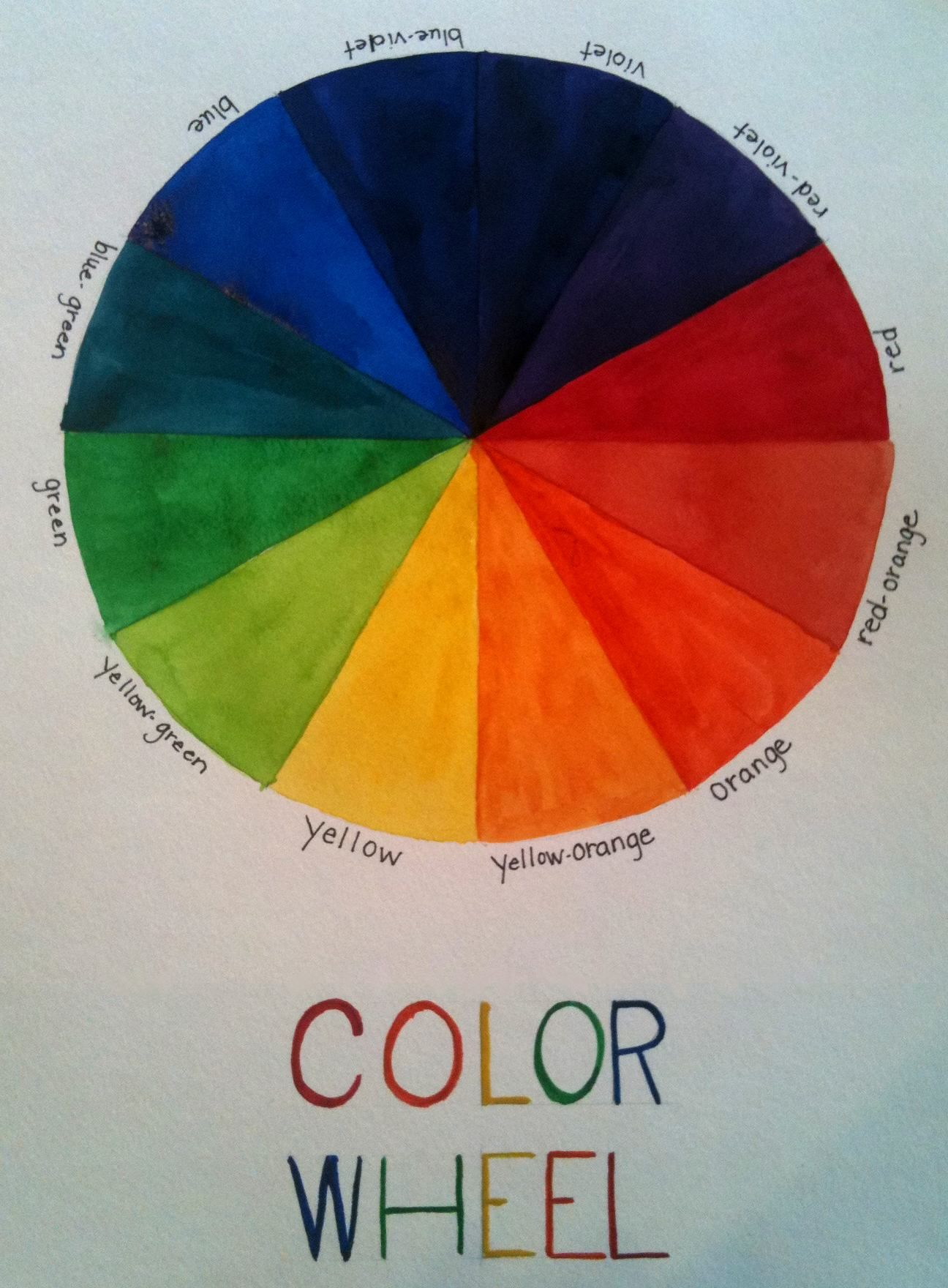 Ideas For Elementary Art Class Google Search Classroom Art