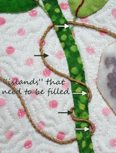 Quilting Hand Embroidery Elements