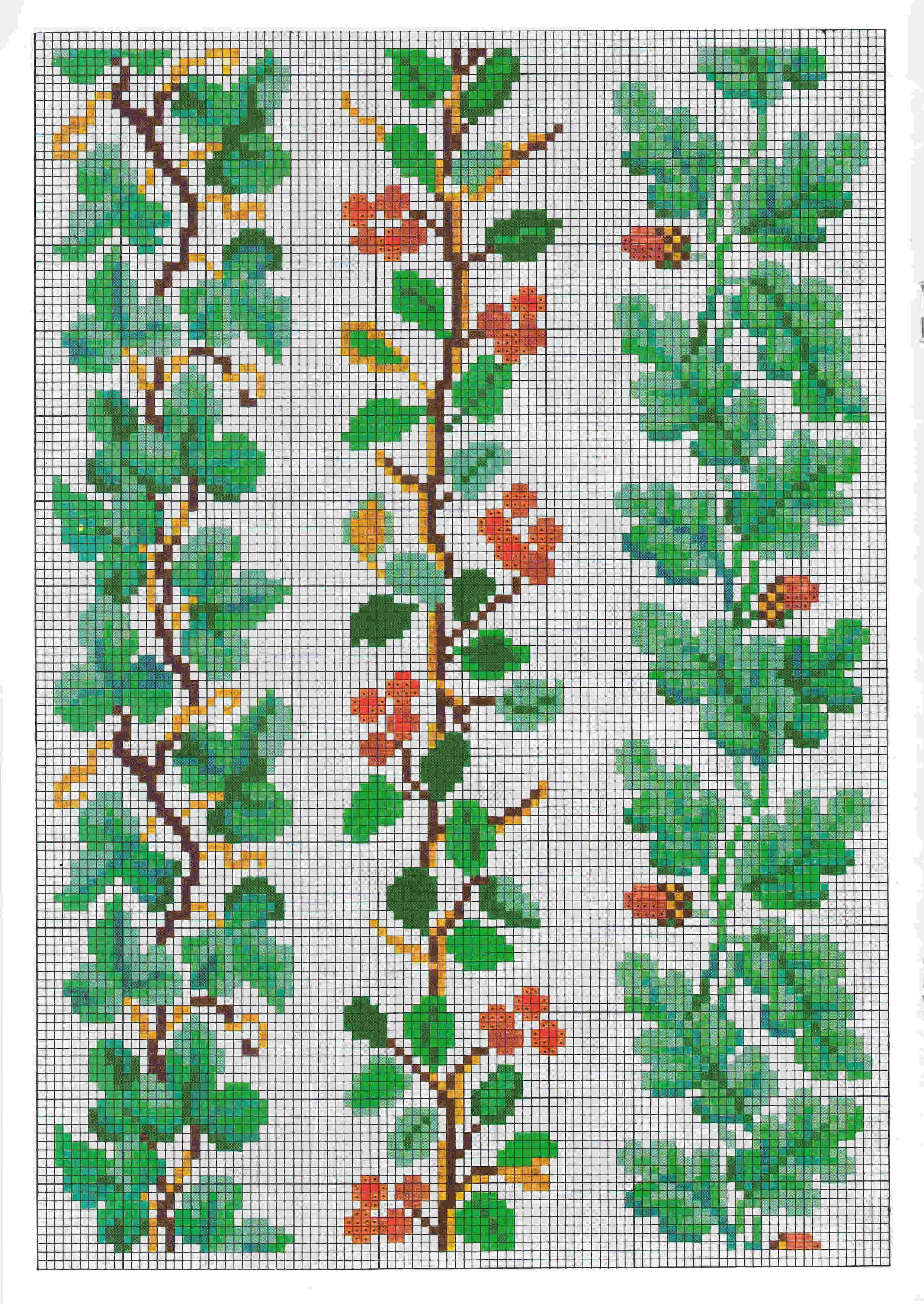 Pin by Юлия Нохрина on ВИШИВАНКИ pinterest cross stitch stitch