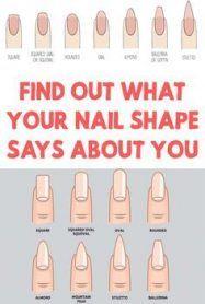 67 ideas nails shape oval vs round for 2019 nails  nail