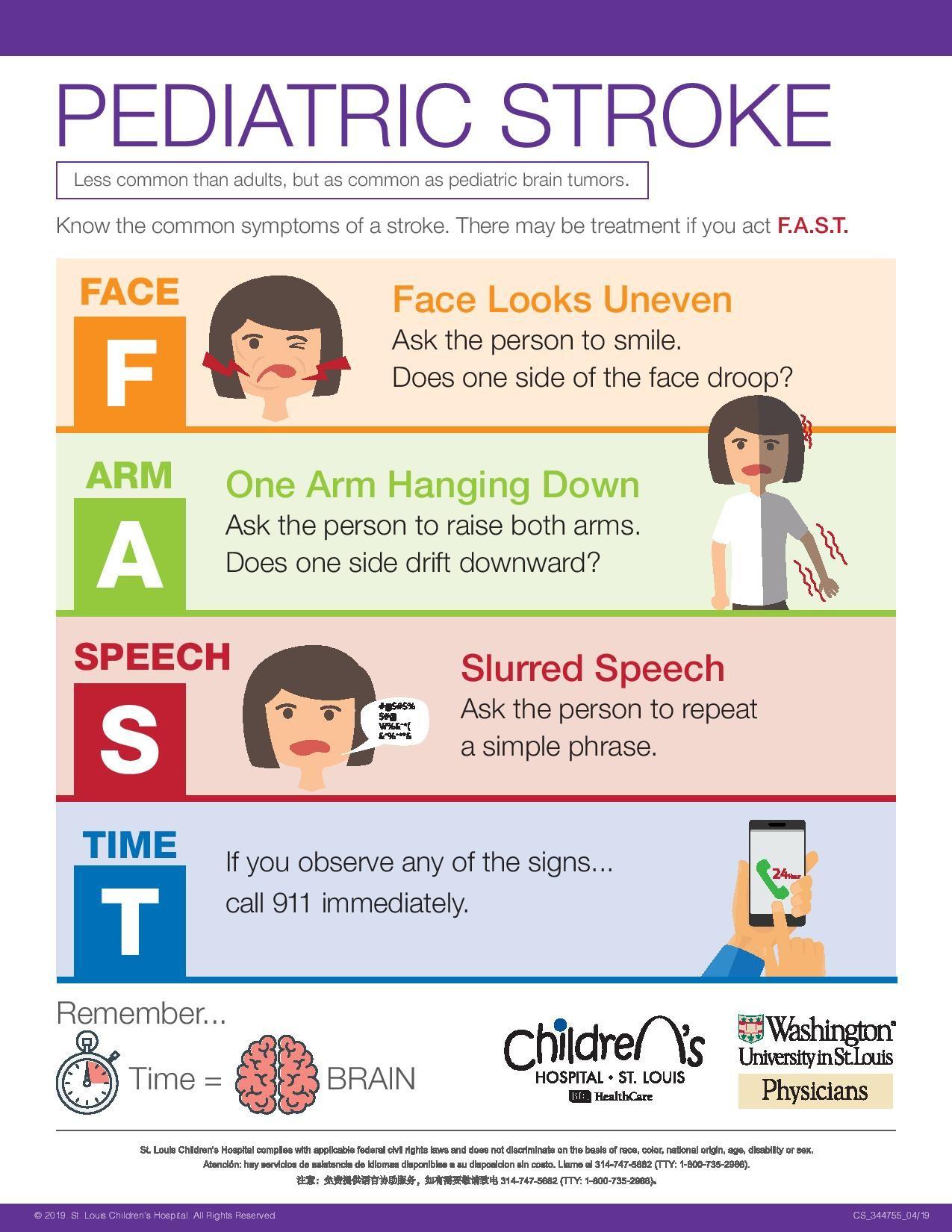 Think Fast Pediatrics Think Fast Childrens Hospital