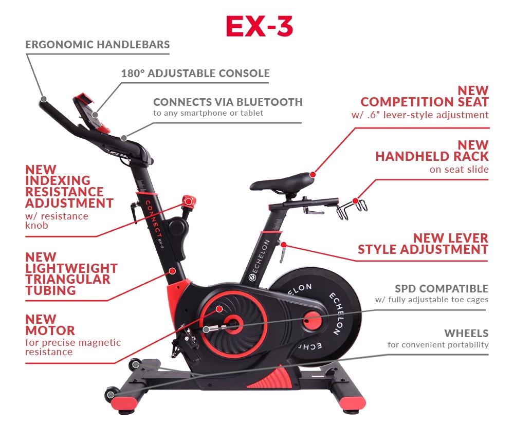 Echelon Smart Connect Bike Ex5s Biking Workout Indoor Bike