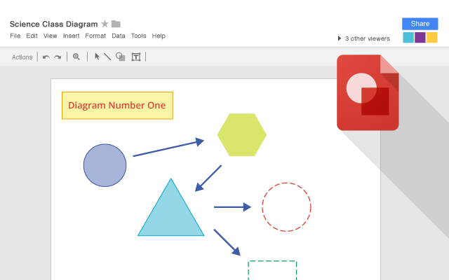 google drawings a collaborative drawing tool