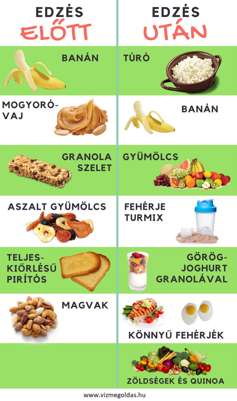 egészséges ételeket fogyni könnyű