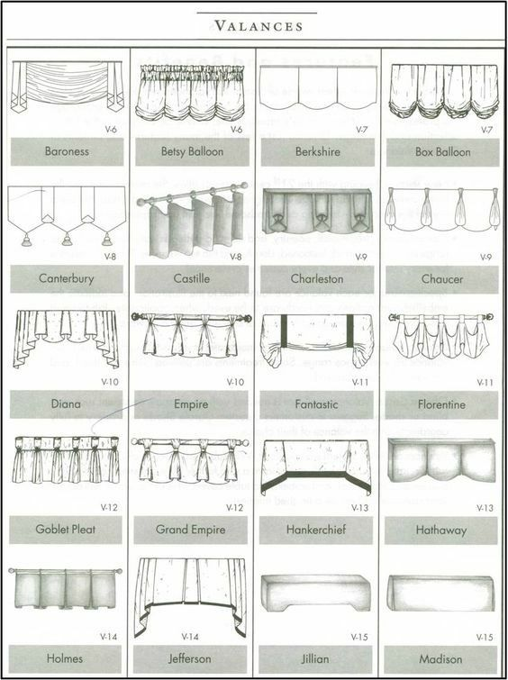 Pin de Diana Castro en Curtains | Pinterest | Cortinas, Estor y Tijeras