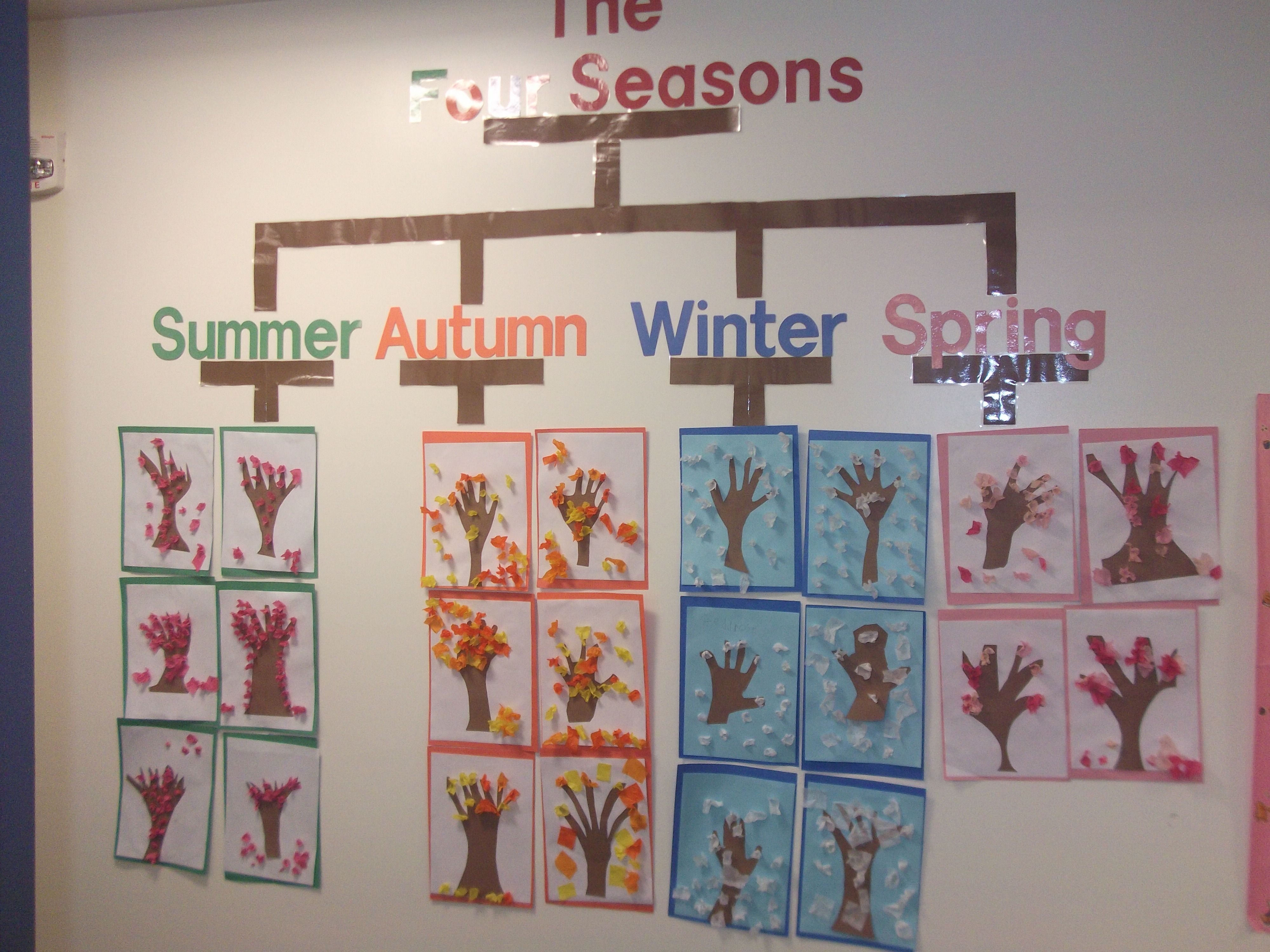 4 seasons tree map  1st grade  I created this myself      School     4 seasons tree map  1st grade  I created this myself