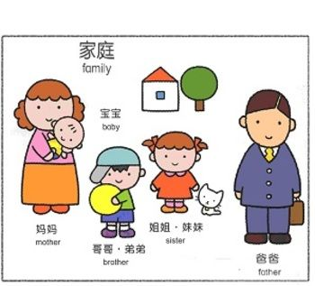 family chinese and english flash card mandarin lengua china idiomas. Black Bedroom Furniture Sets. Home Design Ideas