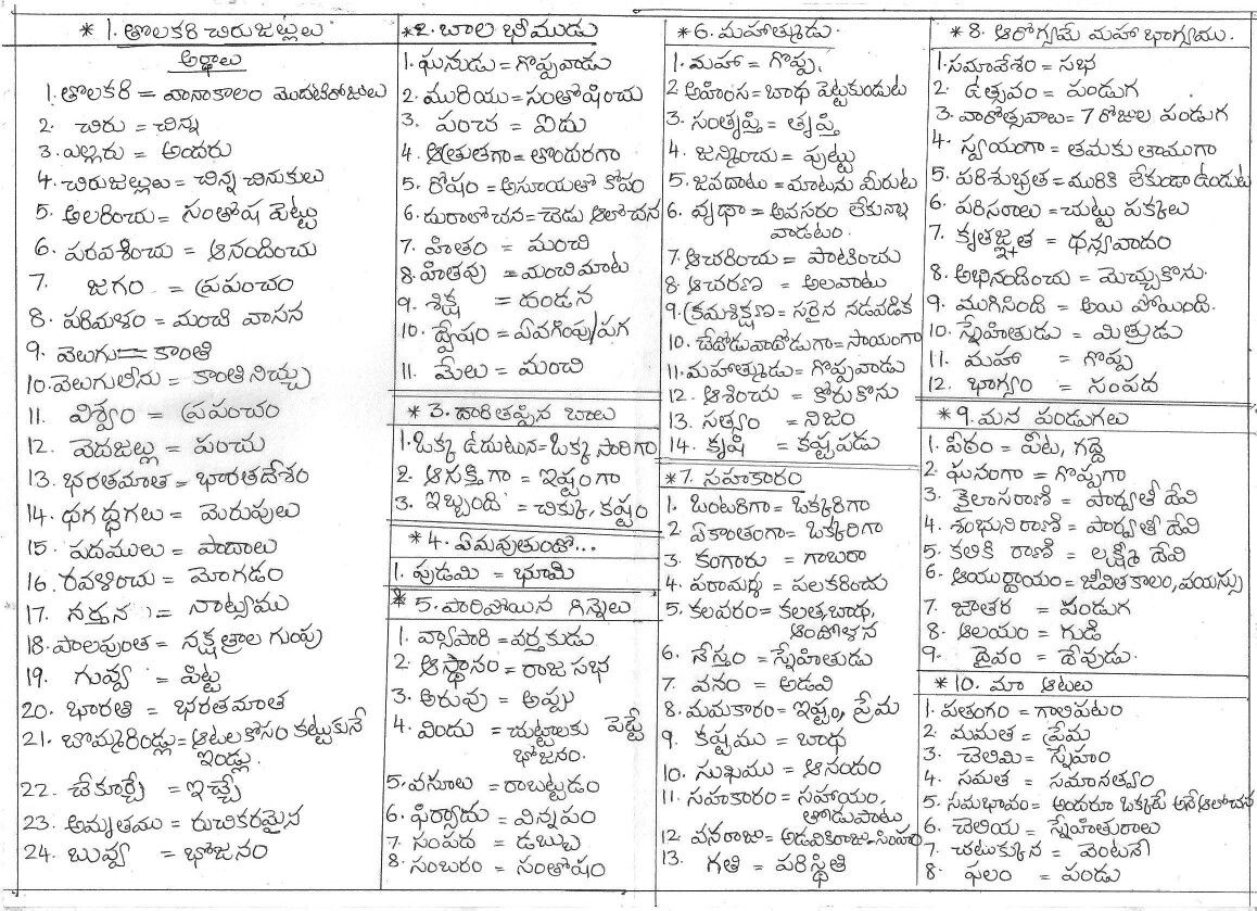 Pin By Gvnjyothi On Telugu Worksheets For 2 3 Grades