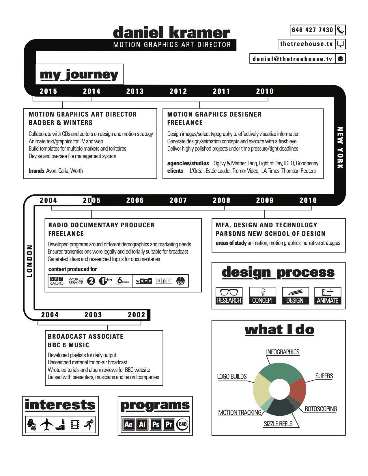 Daniel Kramer Resume Infographic Resume Visual Resume Graphic Resume