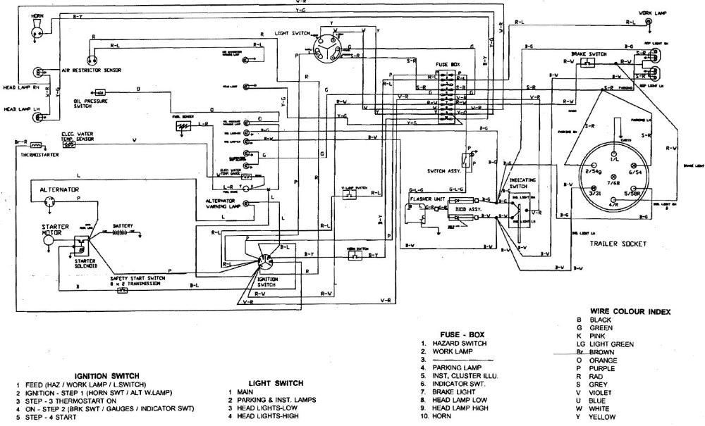 Ignition switch wiring diagram in 2020 Electrical
