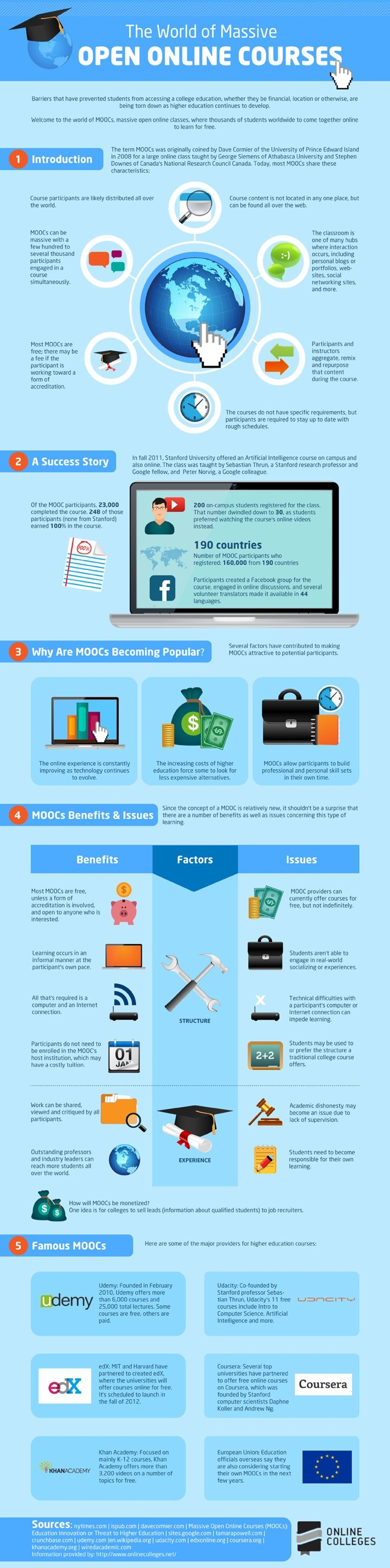 The Moocs Are Here Are You Excited Or Scared Infographic Massive Open Online Courses Moocs Online Learning