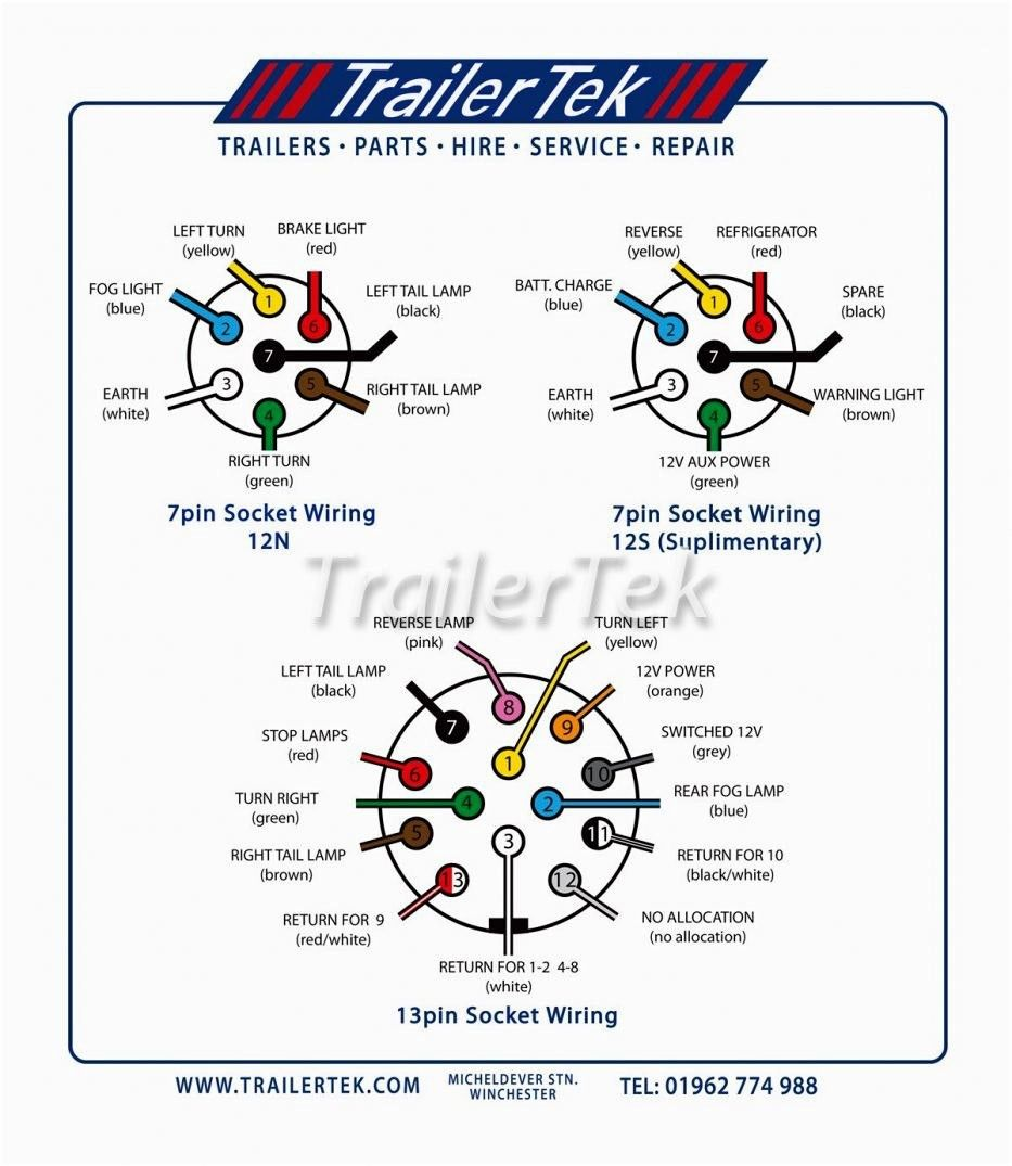 12s Wiring Diagram Caravan Trailer wiring diagram