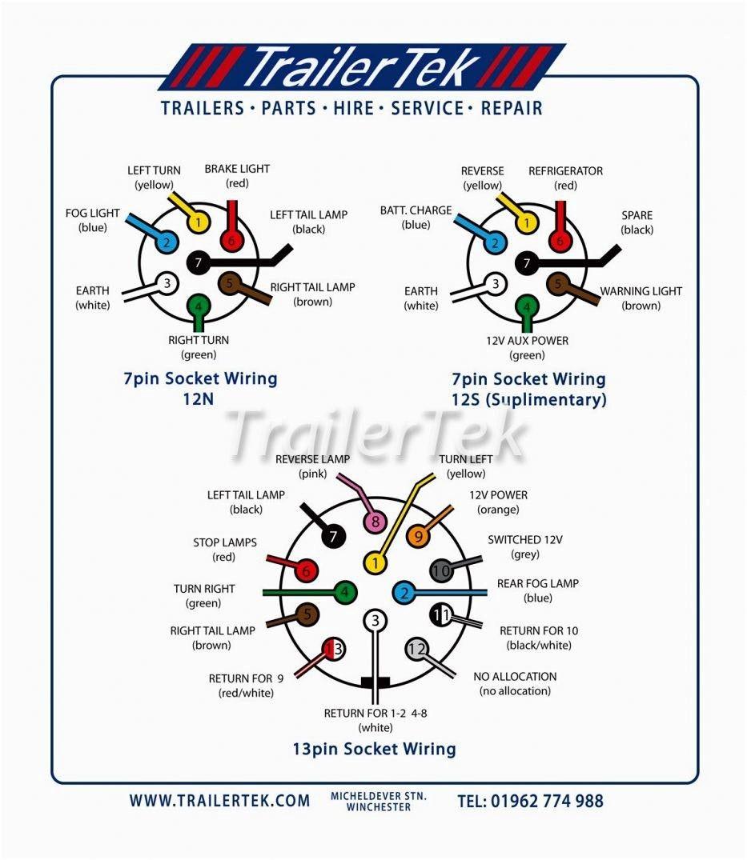 12s Wiring Diagram Caravan Trailer wiring diagram