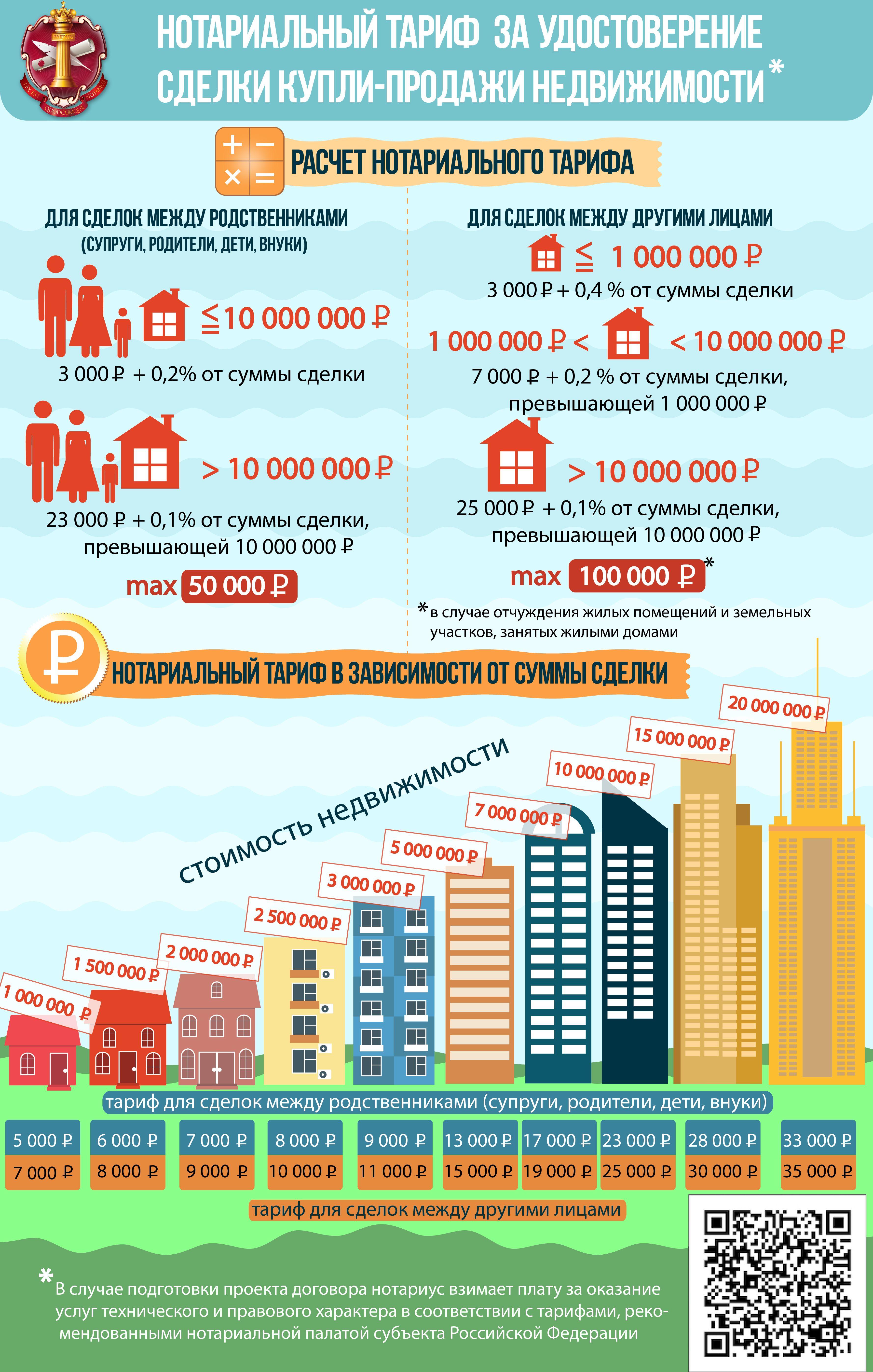 Сайты для продажи недвижимости за рубежом куплю квартиру в дубае недорого