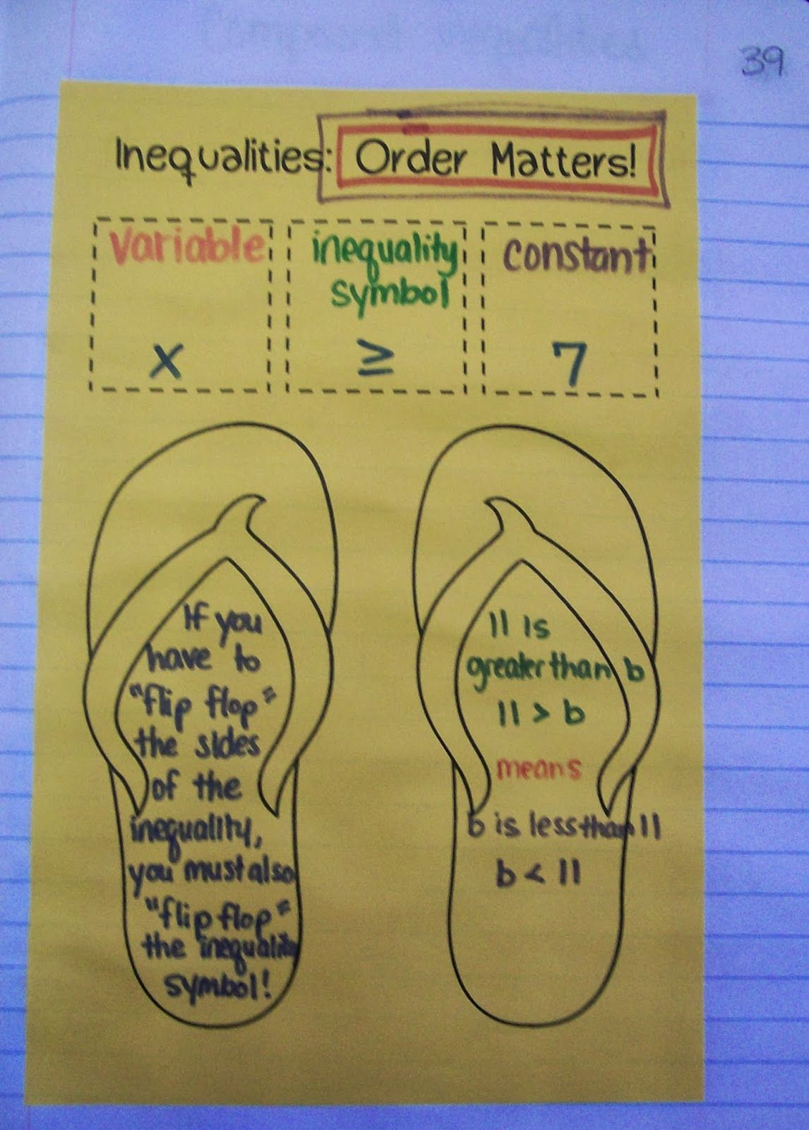 Pin By 6th Grade Middle School Math On Inequalities