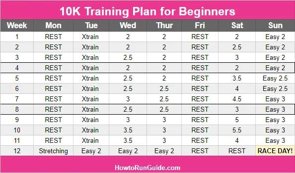 10K Training Schedule for Beginners