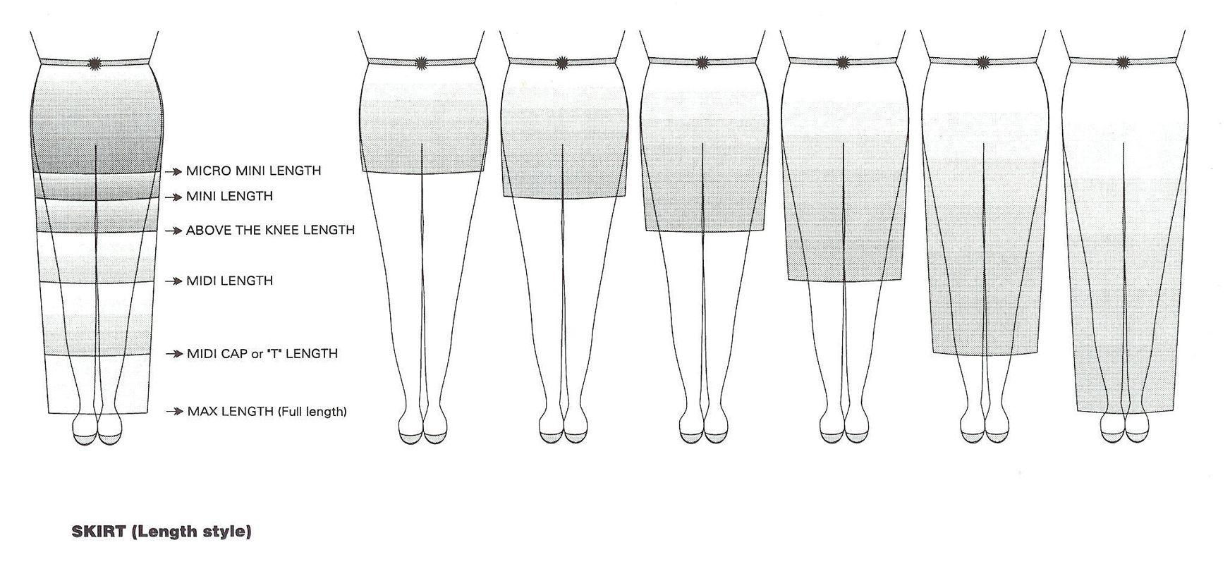 Guide To Skirt Lengths