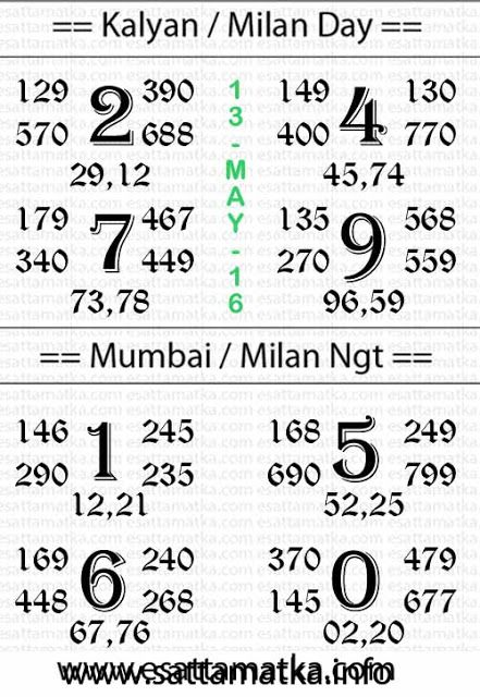 SattaMatka :: Today Kalyan Matka Lucky Number Chart [13-May