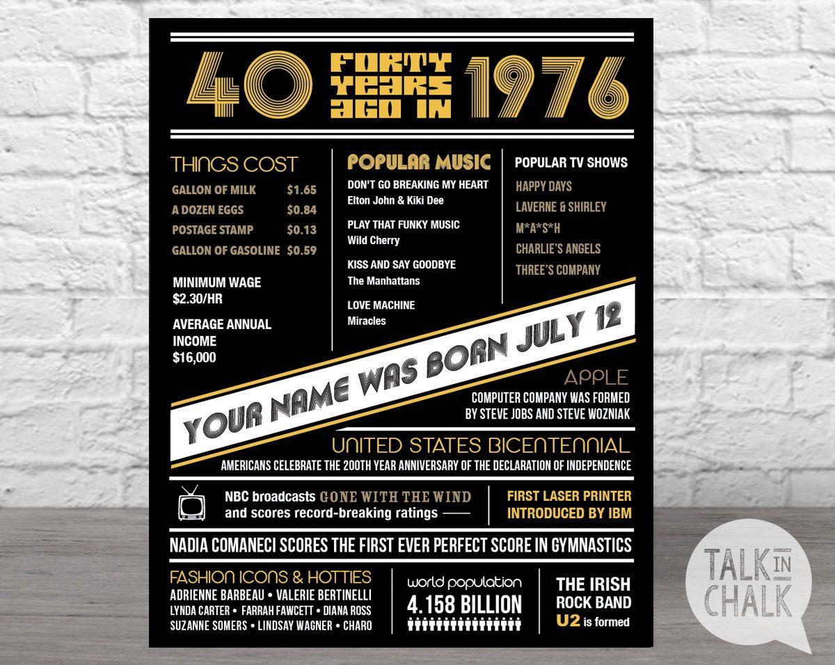 The Year 1976 Personalized 40th Birthday Digital by TalkInChalk ...