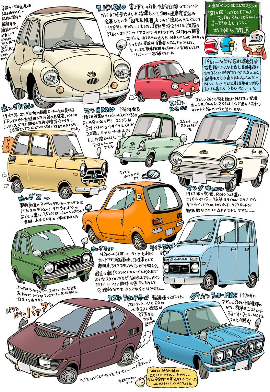 Subaru Des Années 60 70 En Dessins Par Skygeocities Japon