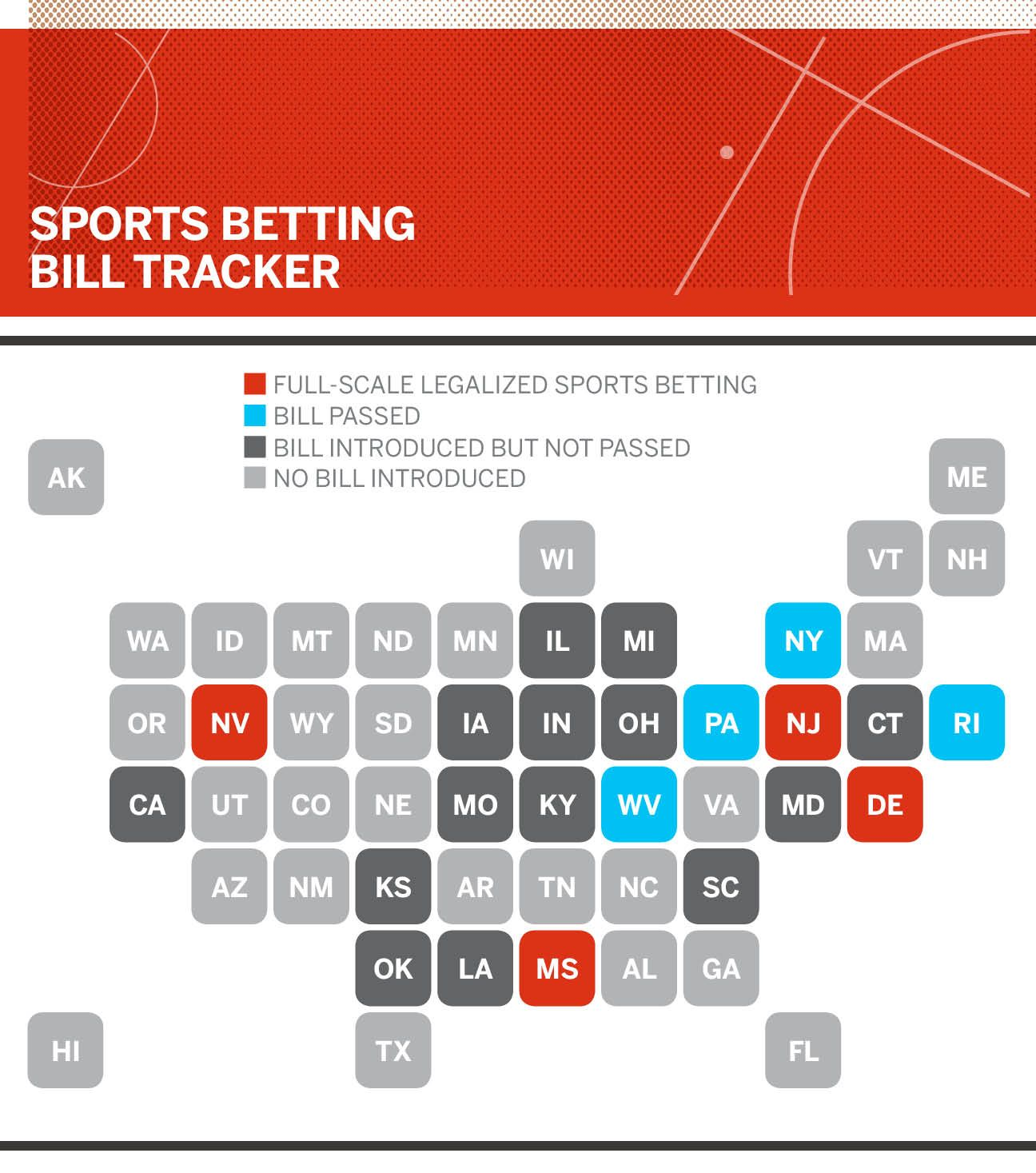 How sports betting went mainstream Sports betting